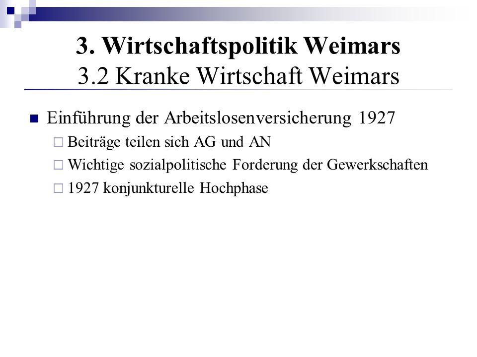 3. Wirtschaftspolitik Weimars 3.2 Kranke Wirtschaft Weimars Einführung der Arbeitslosenversicherung 1927 Beiträge teilen sich AG und AN Wichtige sozia