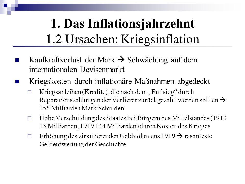1. Das Inflationsjahrzehnt 1.2 Ursachen: Kriegsinflation Kaufkraftverlust der Mark Schwächung auf dem internationalen Devisenmarkt Kriegskosten durch