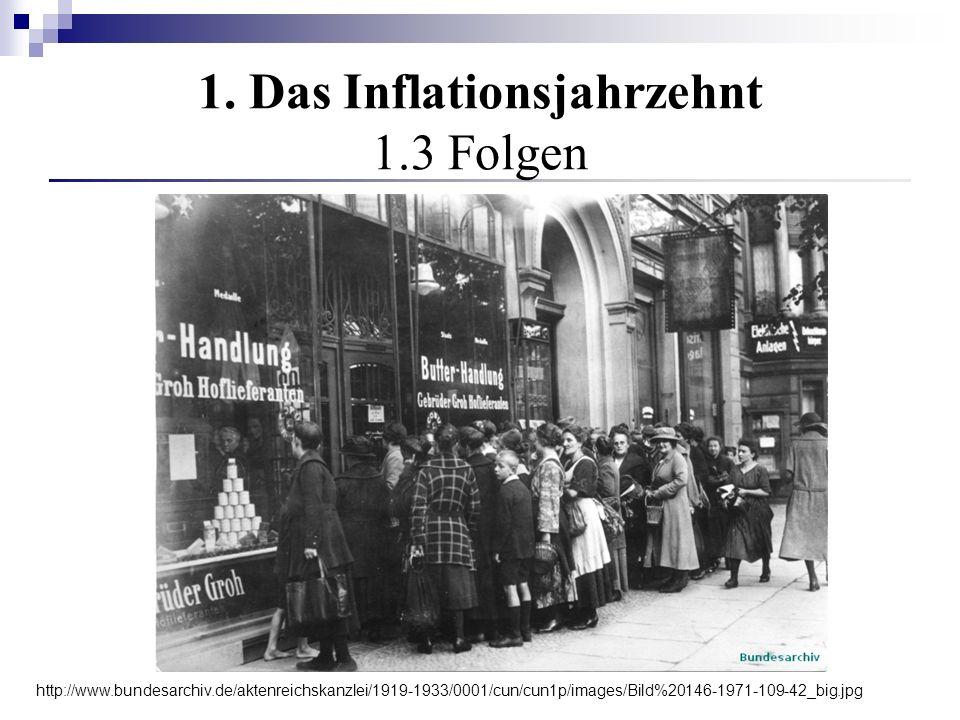 1.Das Inflationsjahrzehnt 1.3 Folgen Gewinner 1.
