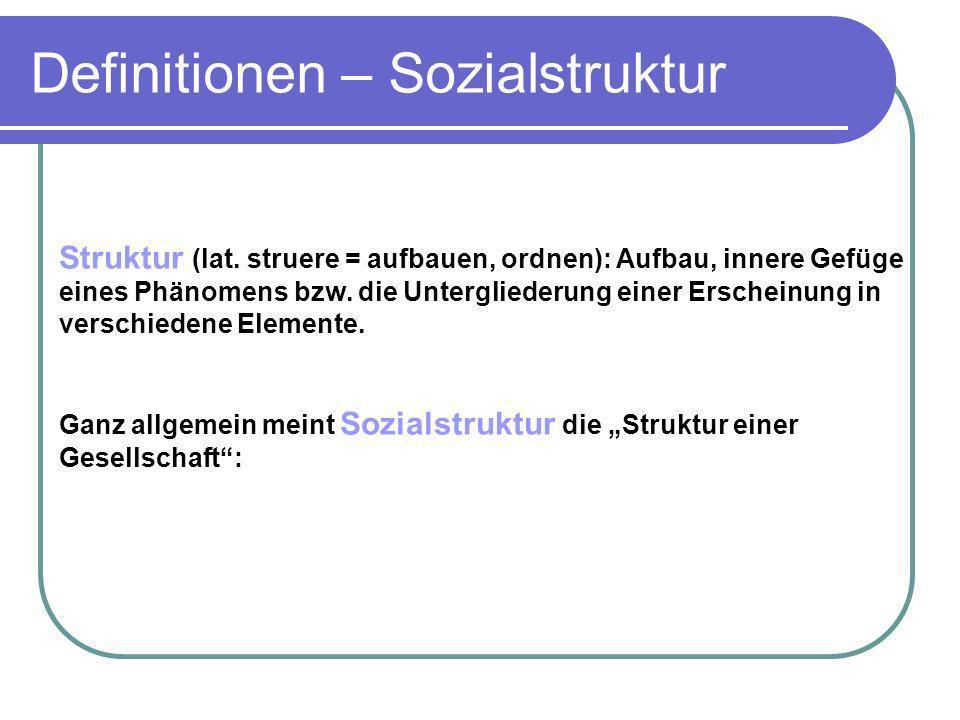 Definitionen – Sozialstruktur Struktur (lat. struere = aufbauen, ordnen): Aufbau, innere Gefüge eines Phänomens bzw. die Untergliederung einer Erschei