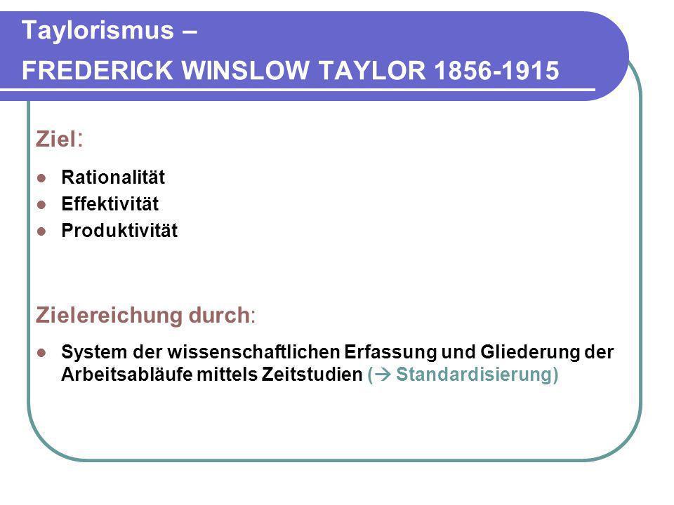 Taylorismus – FREDERICK WINSLOW TAYLOR 1856-1915 Ziel : Rationalität Effektivität Produktivität Zielereichung durch: System der wissenschaftlichen Erf