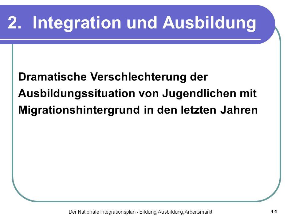 Der Nationale Integrationsplan - Bildung, Ausbildung, Arbeitsmarkt11 2.Integration und Ausbildung Dramatische Verschlechterung der Ausbildungssituatio