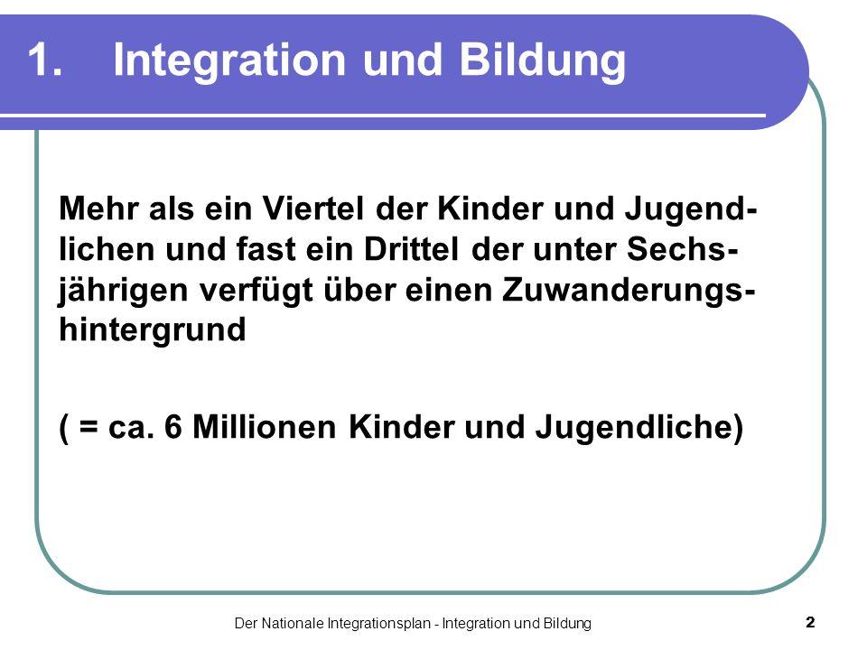 Der Nationale Integrationsplan - Integration und Bildung2 1.Integration und Bildung Mehr als ein Viertel der Kinder und Jugend- lichen und fast ein Dr