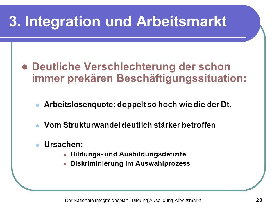 Der Nationale Integrationsplan - Bildung, Ausbildung, Arbeitsmarkt20 3. Integration und Arbeitsmarkt Deutliche Verschlechterung der schon immer prekär