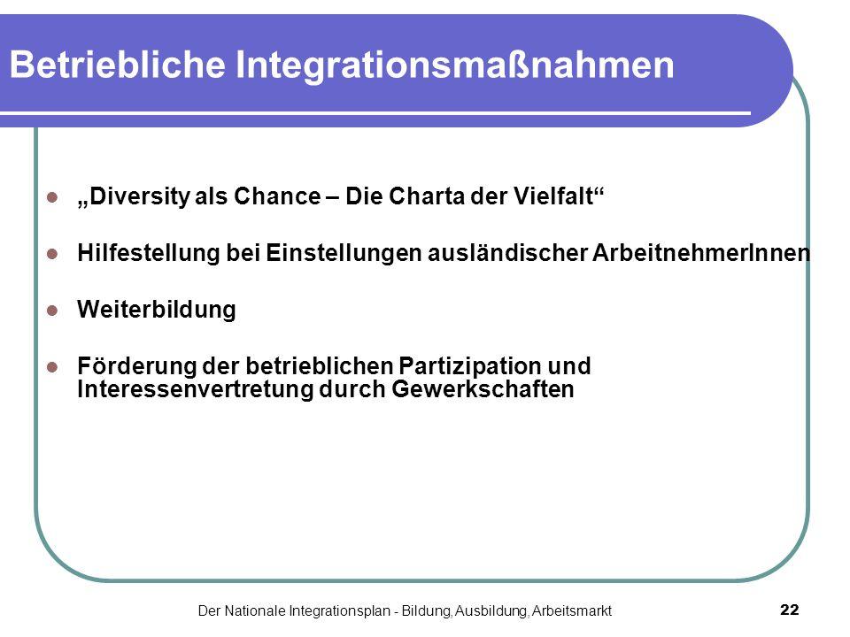 Der Nationale Integrationsplan - Bildung, Ausbildung, Arbeitsmarkt22 Betriebliche Integrationsmaßnahmen Diversity als Chance – Die Charta der Vielfalt