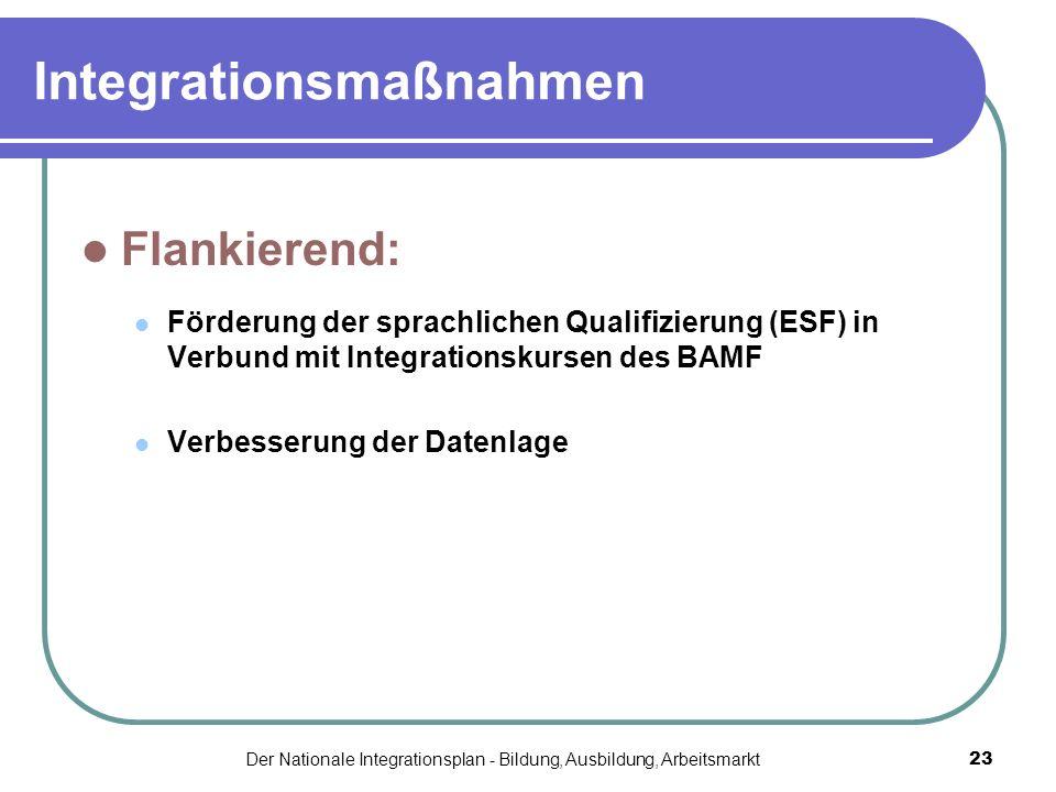 Der Nationale Integrationsplan - Bildung, Ausbildung, Arbeitsmarkt23 Integrationsmaßnahmen Flankierend: Förderung der sprachlichen Qualifizierung (ESF