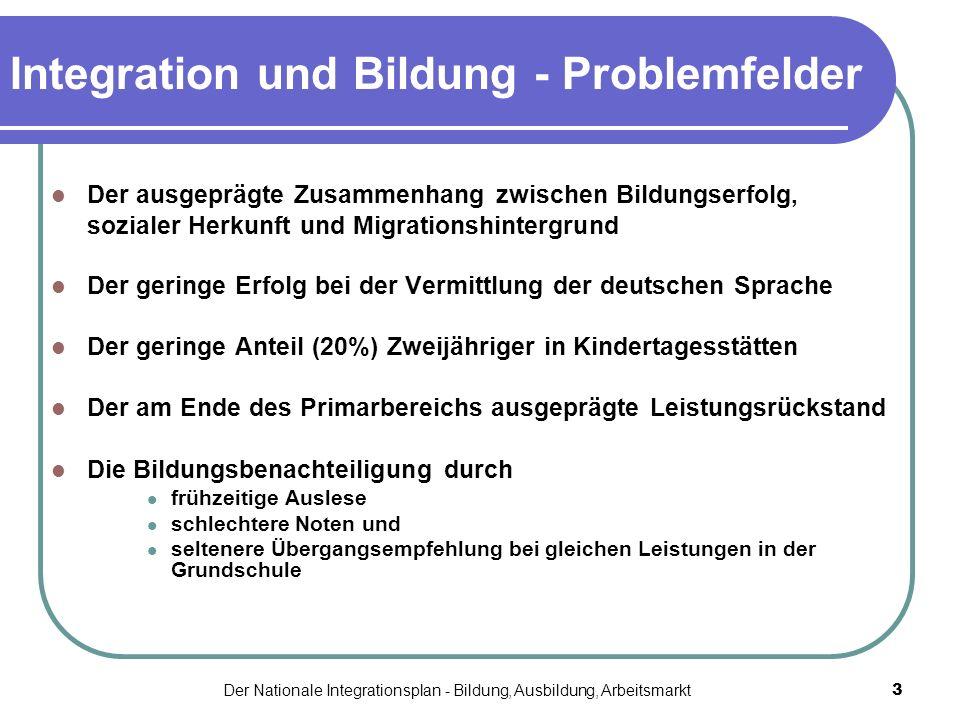 Der Nationale Integrationsplan - Bildung, Ausbildung, Arbeitsmarkt3 Integration und Bildung - Problemfelder Der ausgeprägte Zusammenhang zwischen Bild
