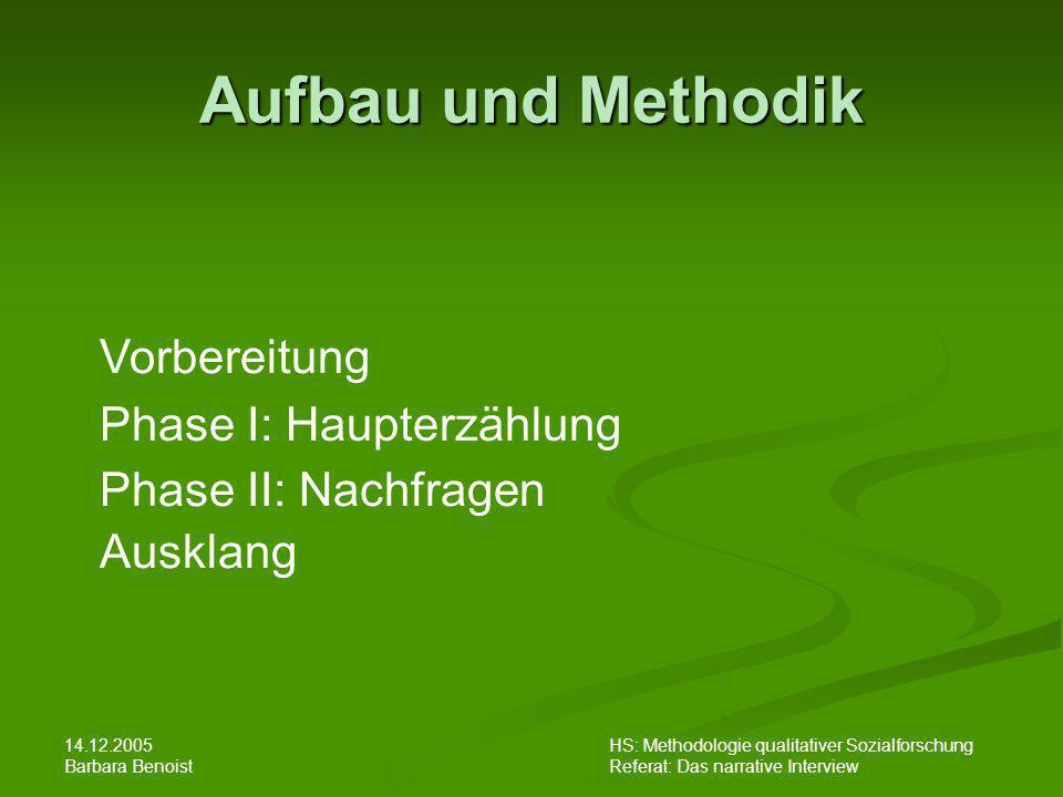 14.12.2005 Barbara Benoist HS: Methodologie qualitativer Sozialforschung Referat: Das narrative Interview Aufbau und Methodik Ausklang Ausklang Small-talk......