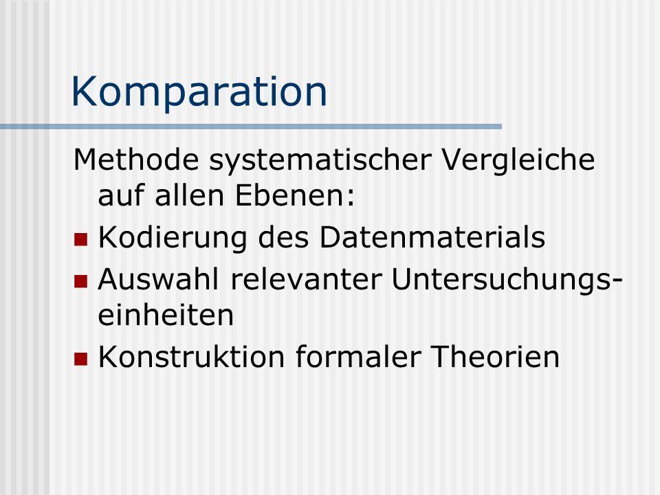 Unterschiede im Forschungsdesign Flick, Uwe,2002, Qualitative Sozialforschung. Eine Einführung, Hamburg, S.73 – verändert von Carolin Freier