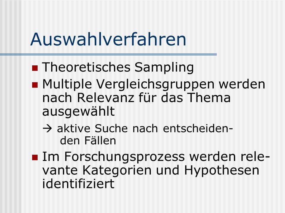 Komparation Methode systematischer Vergleiche auf allen Ebenen: Kodierung des Datenmaterials Auswahl relevanter Untersuchungs- einheiten Konstruktion