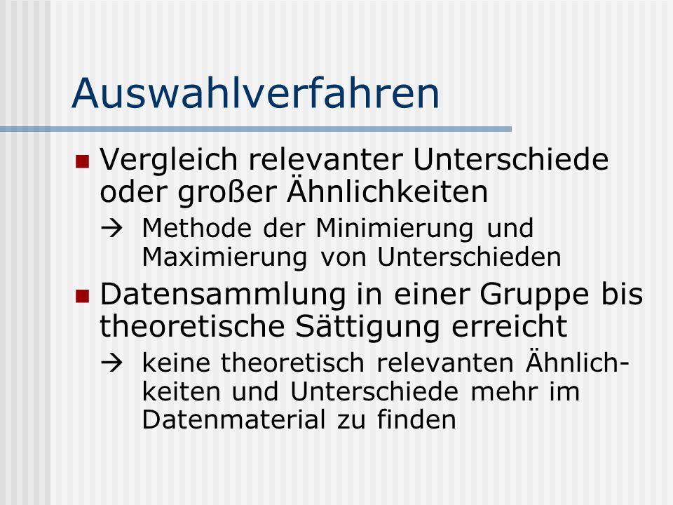 Auswahlverfahren Theoretisches Sampling Multiple Vergleichsgruppen werden nach Relevanz für das Thema ausgewählt aktive Suche nach entscheiden- den Fä
