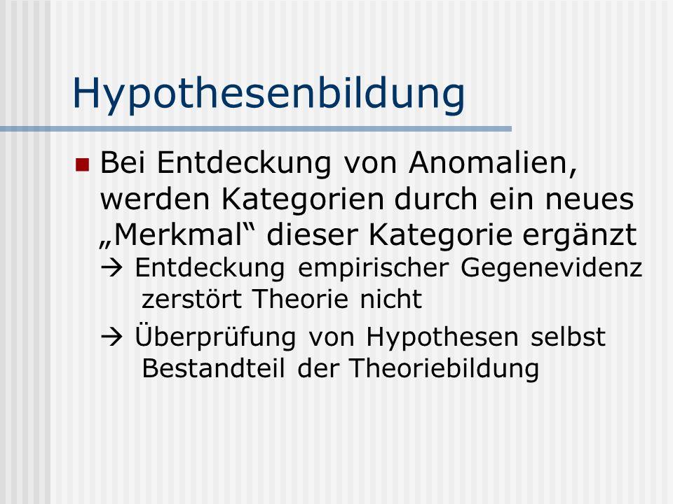 Hypothesenbildung Nicht ex ante (quantitatives Para- digma), sondern ex post facto Schrittweiser Aufbau des Katego- rienschemas