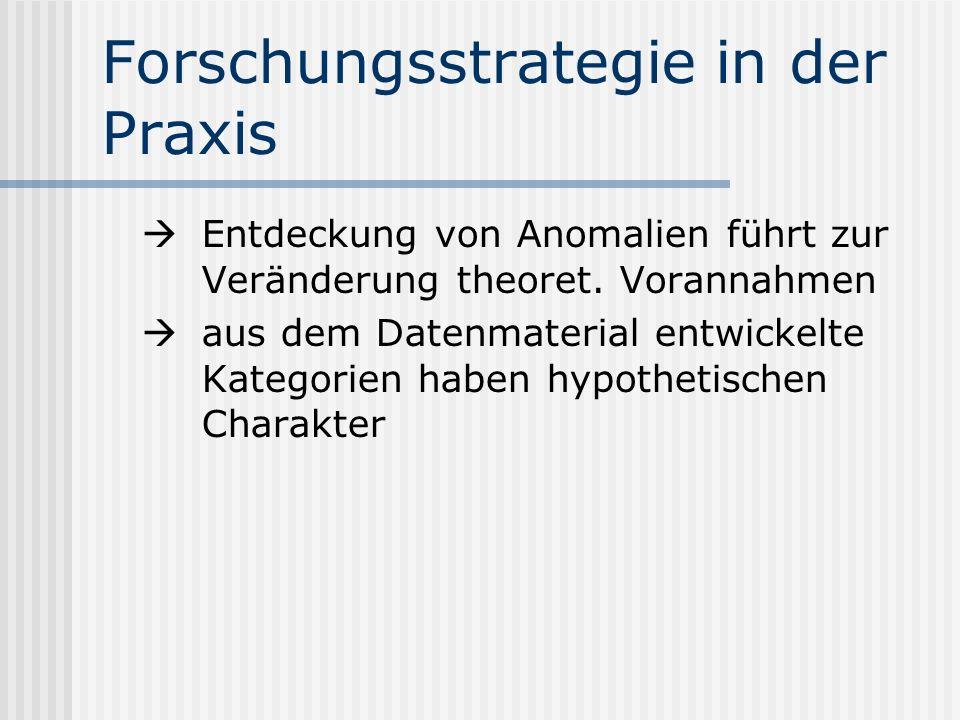 Forschungsstrategie in der Praxis Abduktion Hypothesenentwicklung ausgehend von theoretischen Vorwissen einerseits (heuristischer Rahmen bei Glaser un