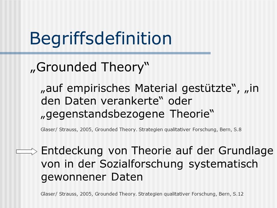 Inhalt des Referates Grounded Theory Begriffsdefinition Entstehungsbedingungen Ziel der Methode