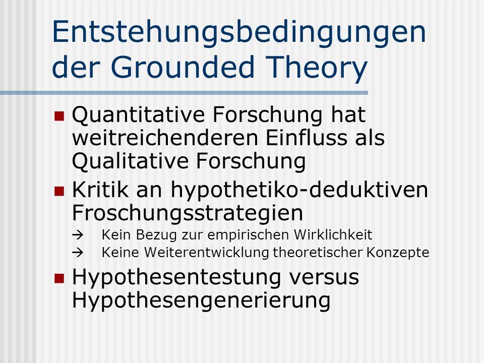 Begriffsdefinition Grounded Theory auf empirisches Material gestützte, in den Daten verankerte oder gegenstandsbezogene Theorie Glaser/ Strauss, 2005,