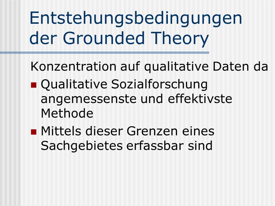 Entstehungsbedingungen der Grounded Theory Quantitative Forschung hat weitreichenderen Einfluss als Qualitative Forschung Kritik an hypothetiko-dedukt