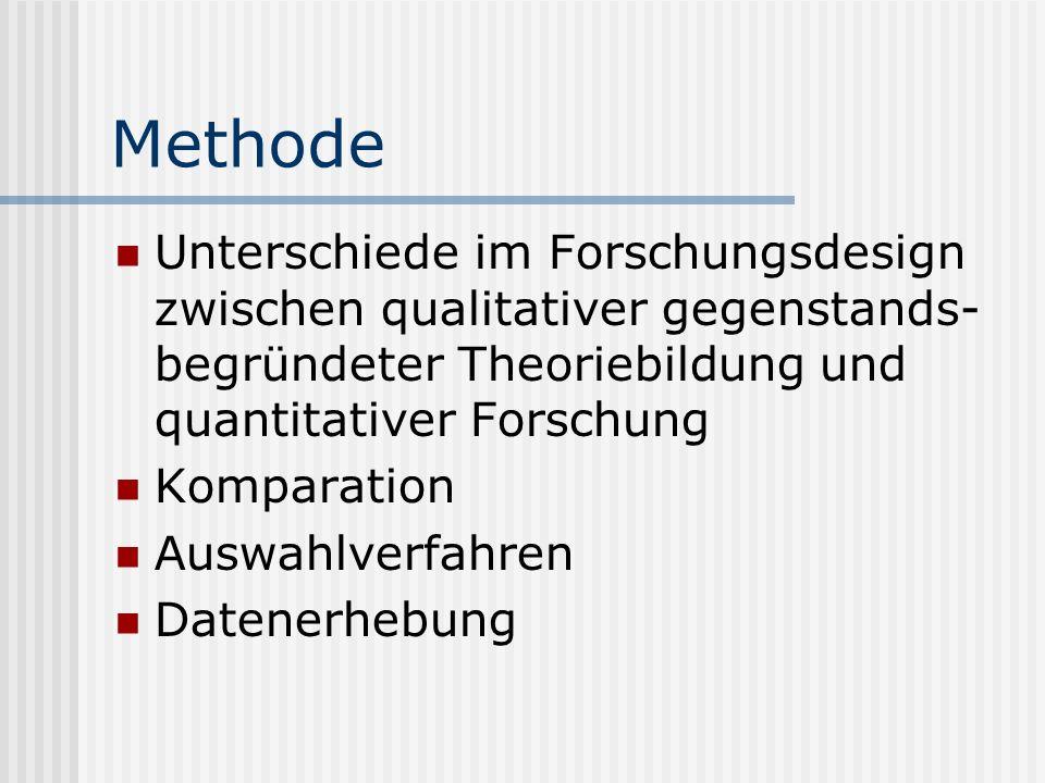 Ziel der Grounded Theory Theoriegenerierung erfolgt von materialer zu formaler Theorie beide Theorien sind mittlerer Reichweite