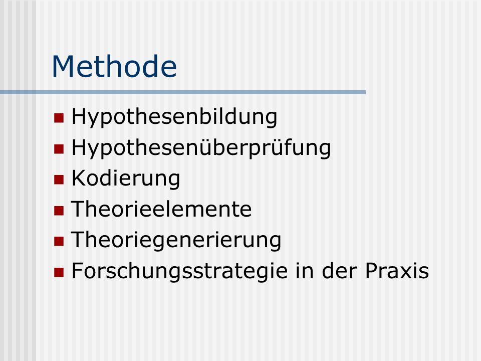 Methode Unterschiede im Forschungsdesign zwischen qualitativer gegenstands- begründeter Theoriebildung und quantitativer Forschung Komparation Auswahl