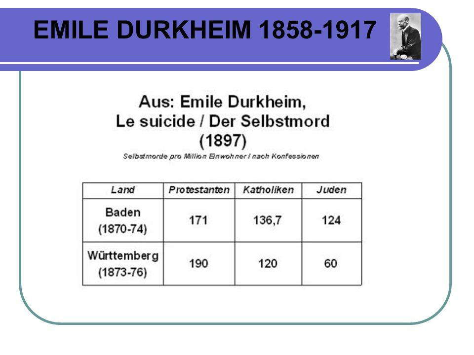 EMILE DURKHEIM 1858-1917