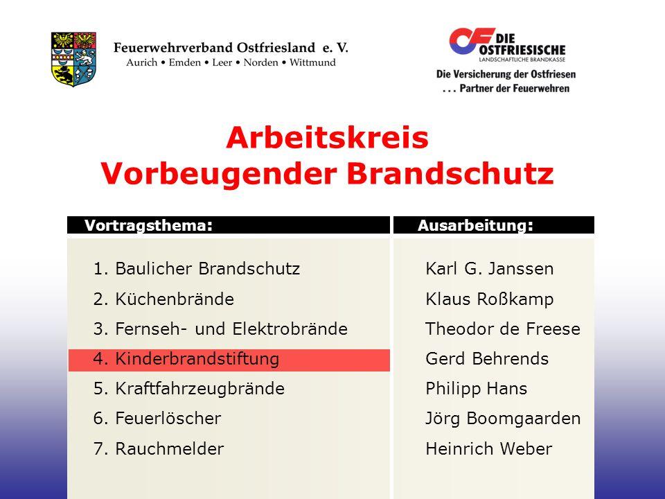 Arbeitskreis Vorbeugender Brandschutz Vortragsthema : 1.