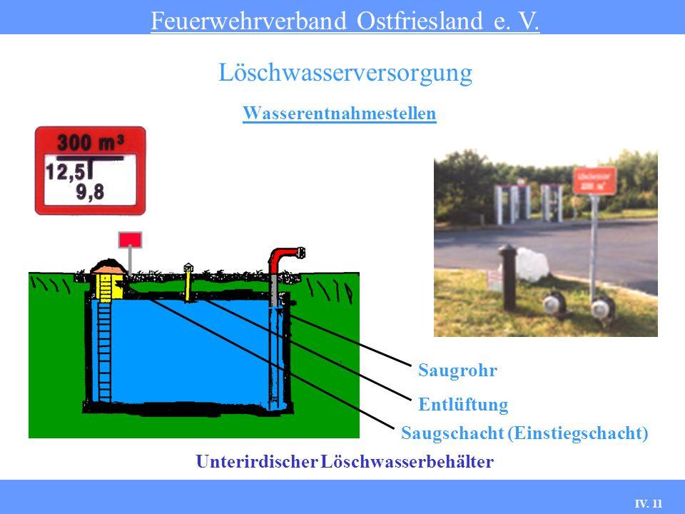 IV.11 Wasserentnahmestellen Feuerwehrverband Ostfriesland e.
