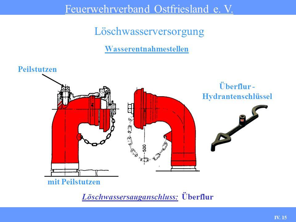 IV.15 Wasserentnahmestellen Feuerwehrverband Ostfriesland e.