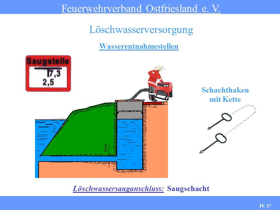 IV.17 Wasserentnahmestellen Feuerwehrverband Ostfriesland e.