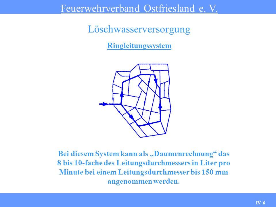 IV.6 Ringleitungssystem Feuerwehrverband Ostfriesland e.