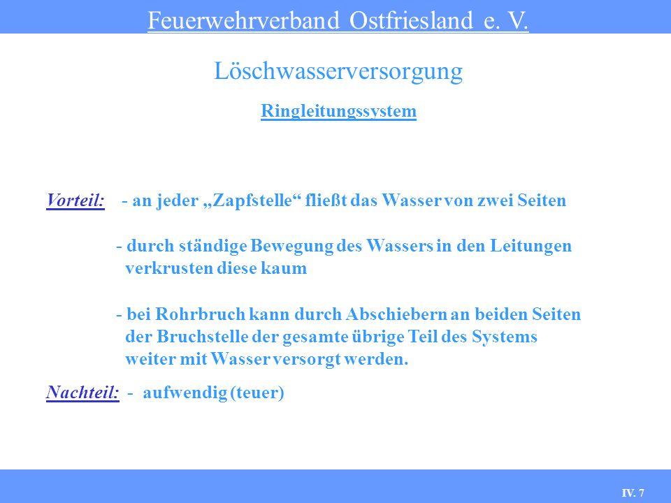 IV.18 Wasserentnahmestellen Feuerwehrverband Ostfriesland e.