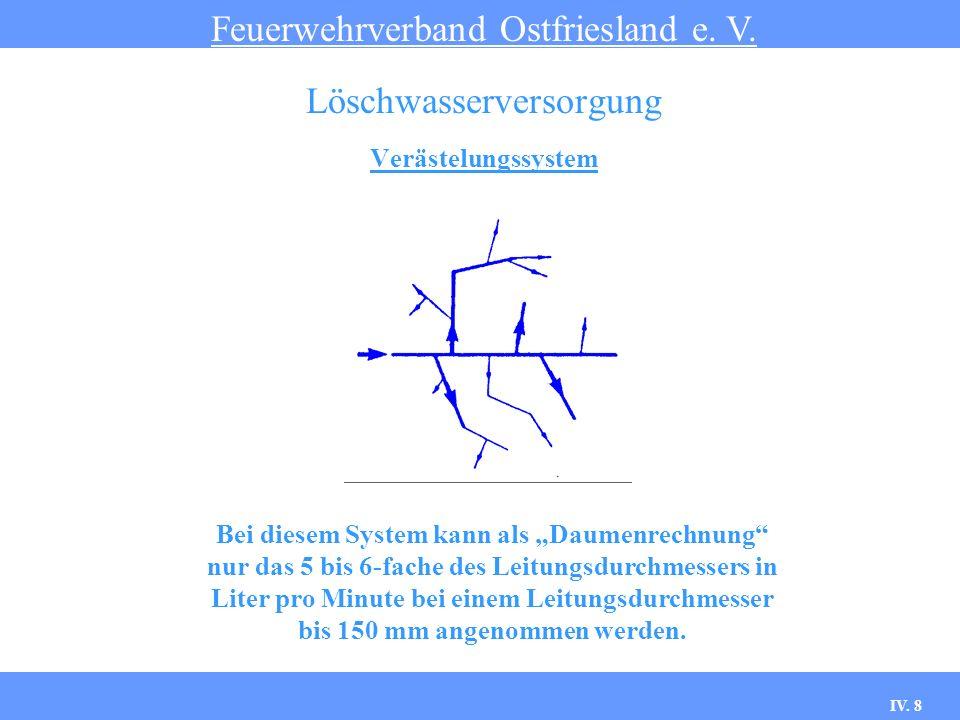 IV.19 Wasserentnahmestellen Feuerwehrverband Ostfriesland e.