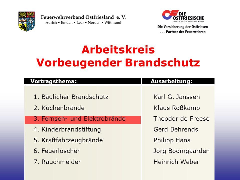 Arbeitskreis Vorbeugender Brandschutz Vortragsthema : 1. Baulicher BrandschutzKarl G. Janssen 2. KüchenbrändeKlaus Roßkamp 3. Fernseh- und Elektrobrän