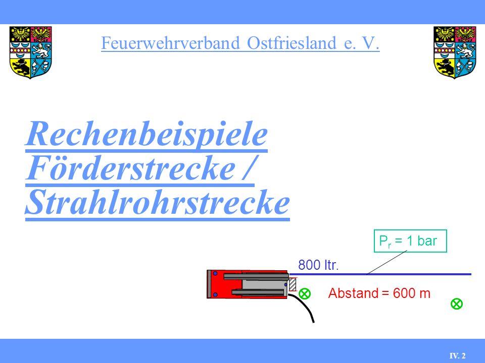 Feuerwehrverband Ostfriesland e. V. IV. 2 Rechenbeispiele Förderstrecke / Strahlrohrstrecke Abstand = 600 m 800 ltr. P r = 1 bar