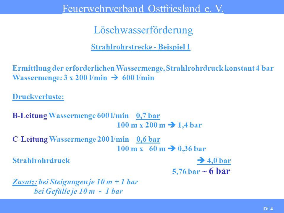 IV. 4 Strahlrohrstrecke - Beispiel 1 Feuerwehrverband Ostfriesland e. V. Löschwasserförderung Ermittlung der erforderlichen Wassermenge, Strahlrohrdru