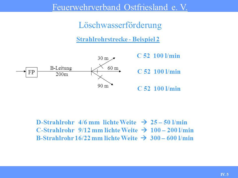 IV. 5 Strahlrohrstrecke - Beispiel 2 Feuerwehrverband Ostfriesland e. V. Löschwasserförderung FP 30 m 60 m 90 m C 52 100 l/min D-Strahlrohr 4/6 mm lic