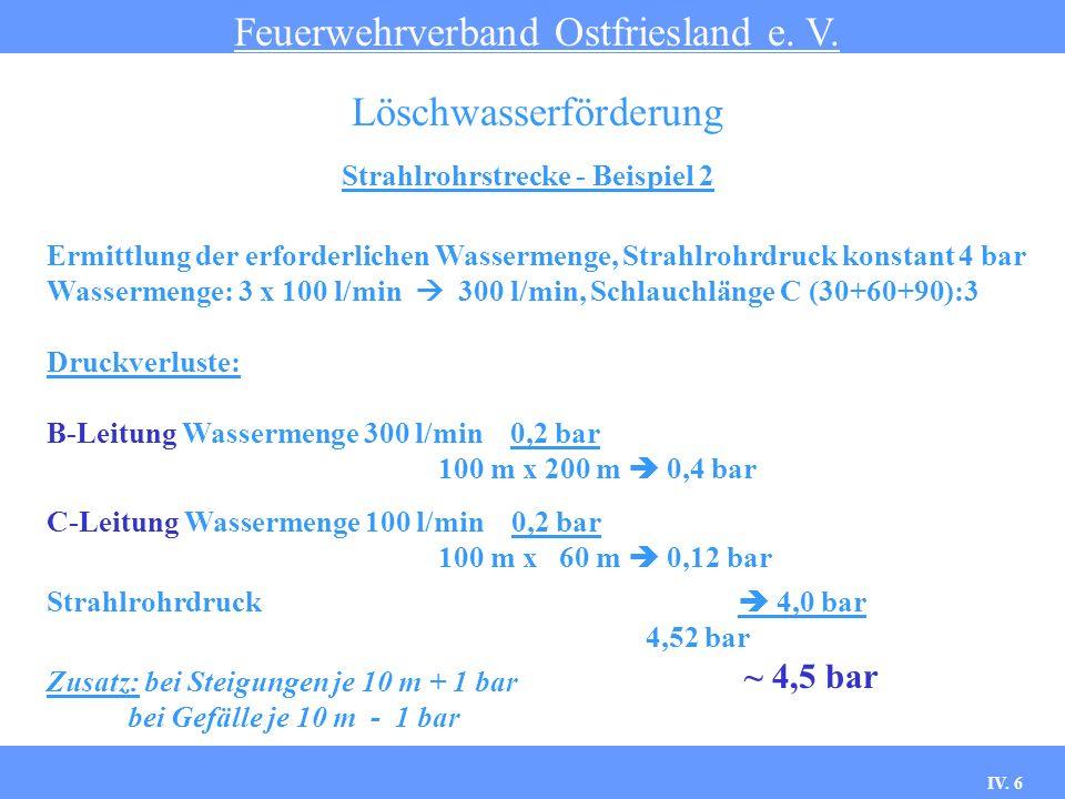 IV. 6 Strahlrohrstrecke - Beispiel 2 Feuerwehrverband Ostfriesland e. V. Löschwasserförderung Ermittlung der erforderlichen Wassermenge, Strahlrohrdru