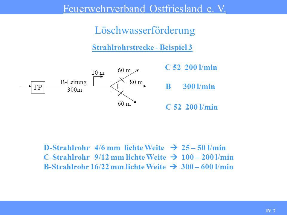 IV. 7 Strahlrohrstrecke - Beispiel 3 Feuerwehrverband Ostfriesland e. V. Löschwasserförderung FP 60 m 80 m 60 m C 52 200 l/min B 300 l/min C 52 200 l/