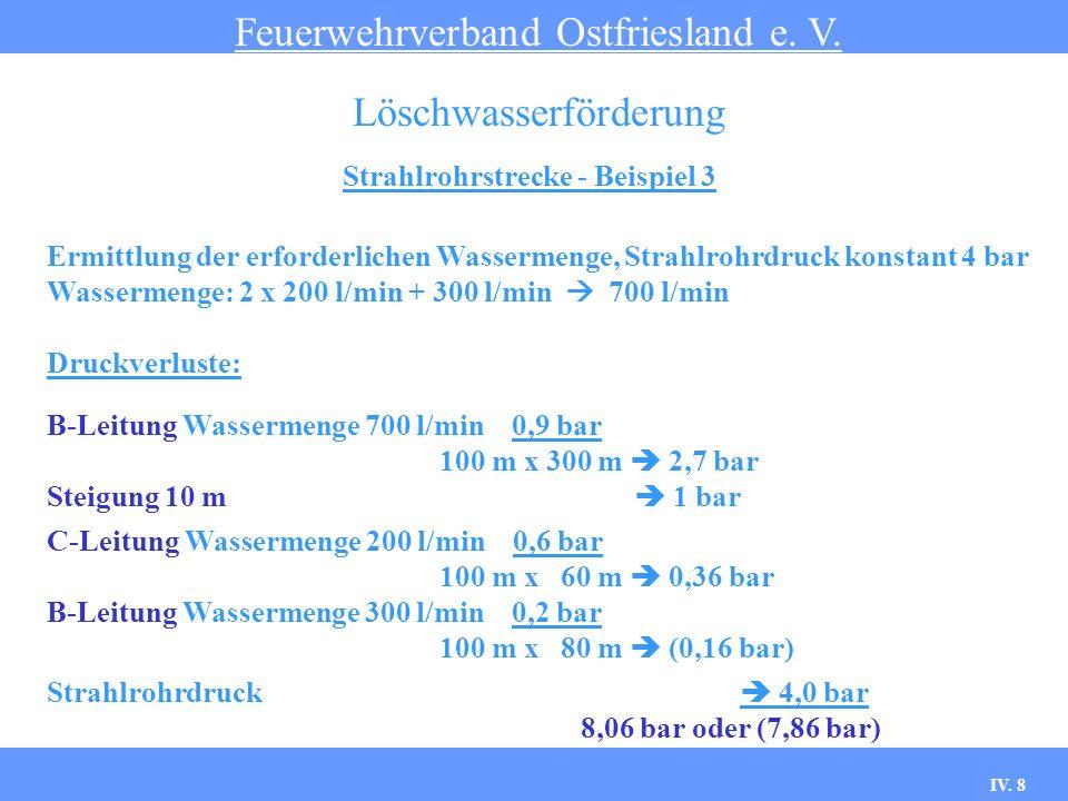IV. 8 Strahlrohrstrecke - Beispiel 3 Feuerwehrverband Ostfriesland e. V. Löschwasserförderung Ermittlung der erforderlichen Wassermenge, Strahlrohrdru