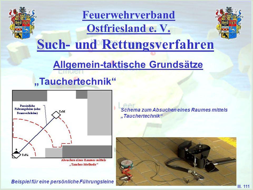 Feuerwehrverband Ostfriesland e. V. Such- und Rettungsverfahren Tauchertechnik Allgemein-taktische Grundsätze III. 111 Schema zum Absuchen eines Raume