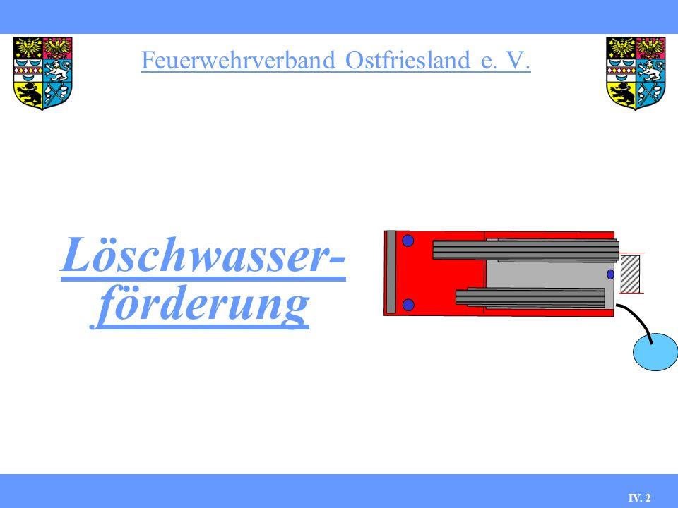IV.3 Begriffserklärung Feuerwehrverband Ostfriesland e.
