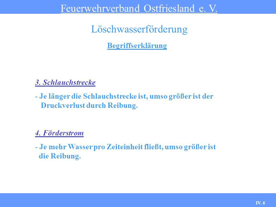 IV. 6 Begriffserklärung Feuerwehrverband Ostfriesland e. V. Löschwasserförderung 3. Schlauchstrecke - Je länger die Schlauchstrecke ist, umso größer i