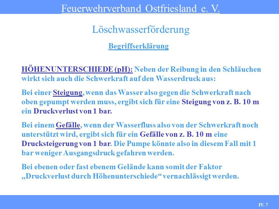 IV. 7 Begriffserklärung Feuerwehrverband Ostfriesland e. V. Löschwasserförderung HÖHENUNTERSCHIEDE (pH): Neben der Reibung in den Schläuchen wirkt sic