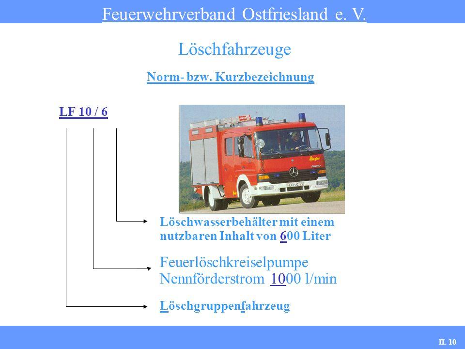 Norm- bzw. Kurzbezeichnung Feuerwehrverband Ostfriesland e. V. Löschfahrzeuge Löschwasserbehälter mit einem nutzbaren Inhalt von 600 Liter Feuerlöschk