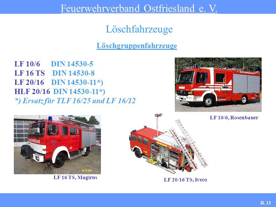 Löschgruppenfahrzeuge Feuerwehrverband Ostfriesland e. V. Löschfahrzeuge LF 10/6 DIN 14530-5 LF 16 TS DIN 14530-8 LF 20/16 DIN 14530-11*) HLF 20/16 DI