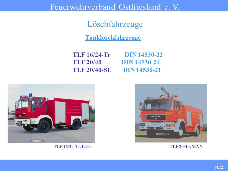 Tanklöschfahrzeuge Feuerwehrverband Ostfriesland e. V. Löschfahrzeuge TLF 16/24-Tr DIN 14530-22 TLF 20/40 DIN 14530-21 TLF 20/40-SL DIN 14530-21 TLF 2