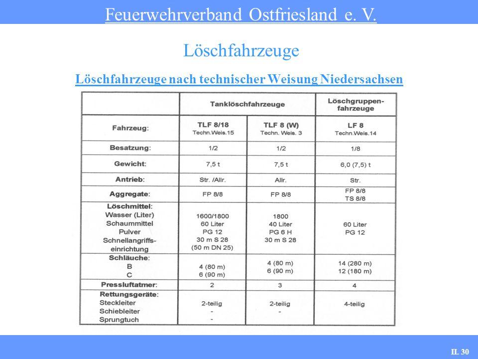 Löschfahrzeuge nach technischer Weisung Niedersachsen Feuerwehrverband Ostfriesland e. V. Löschfahrzeuge II. 30