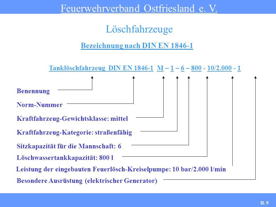 Bezeichnung nach DIN EN 1846-1 Feuerwehrverband Ostfriesland e. V. Löschfahrzeuge Tanklöschfahrzeug DIN EN 1846-1 M – 1 – 6 – 800 - 10/2.000 - 1 Benen