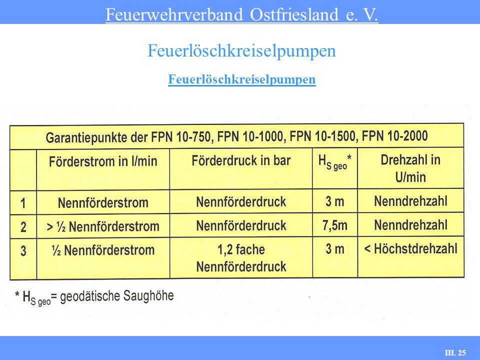 III. 25 Feuerlöschkreiselpumpen Feuerwehrverband Ostfriesland e. V. Feuerlöschkreiselpumpen