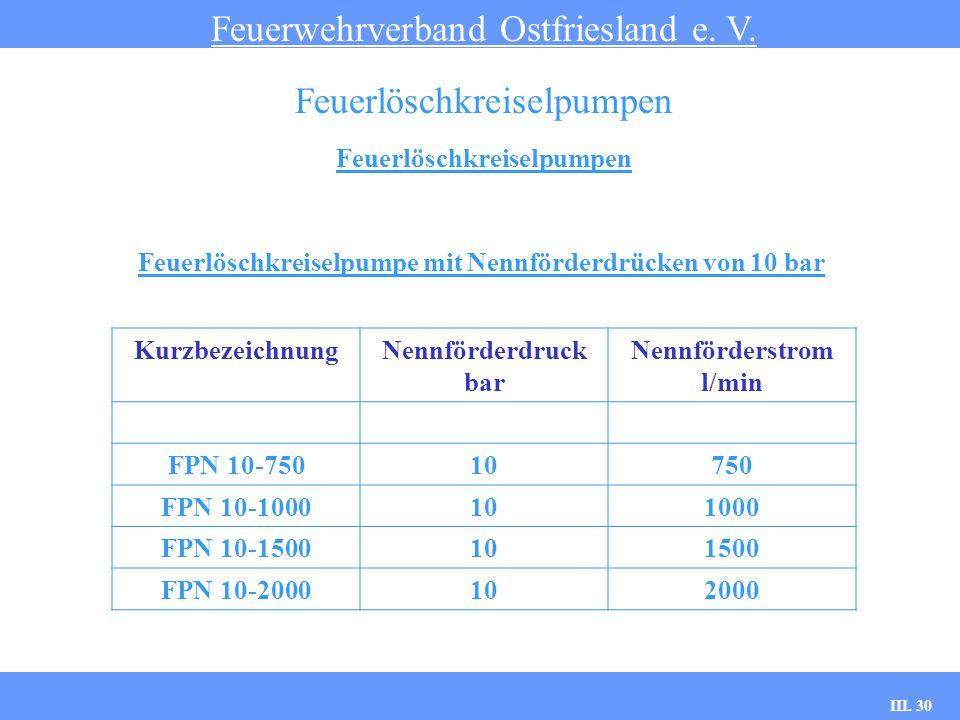 III. 30 Feuerlöschkreiselpumpen Feuerwehrverband Ostfriesland e. V. Feuerlöschkreiselpumpen Feuerlöschkreiselpumpe mit Nennförderdrücken von 10 bar Ku