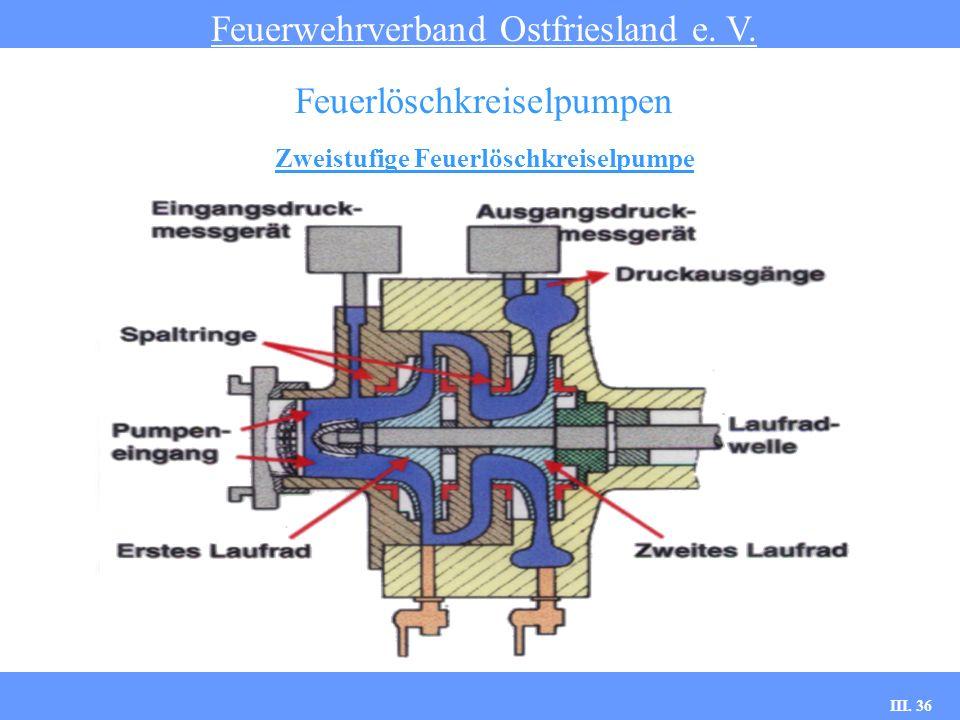 III. 36 Zweistufige Feuerlöschkreiselpumpe Feuerwehrverband Ostfriesland e. V. Feuerlöschkreiselpumpen