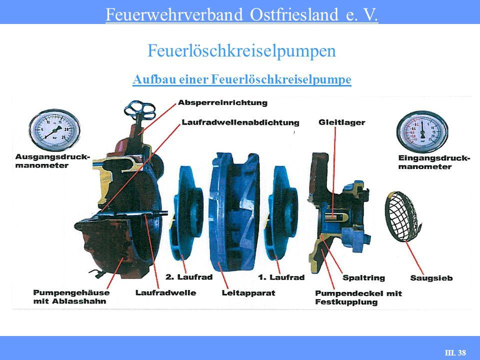 III. 38 Aufbau einer Feuerlöschkreiselpumpe Feuerwehrverband Ostfriesland e. V. Feuerlöschkreiselpumpen